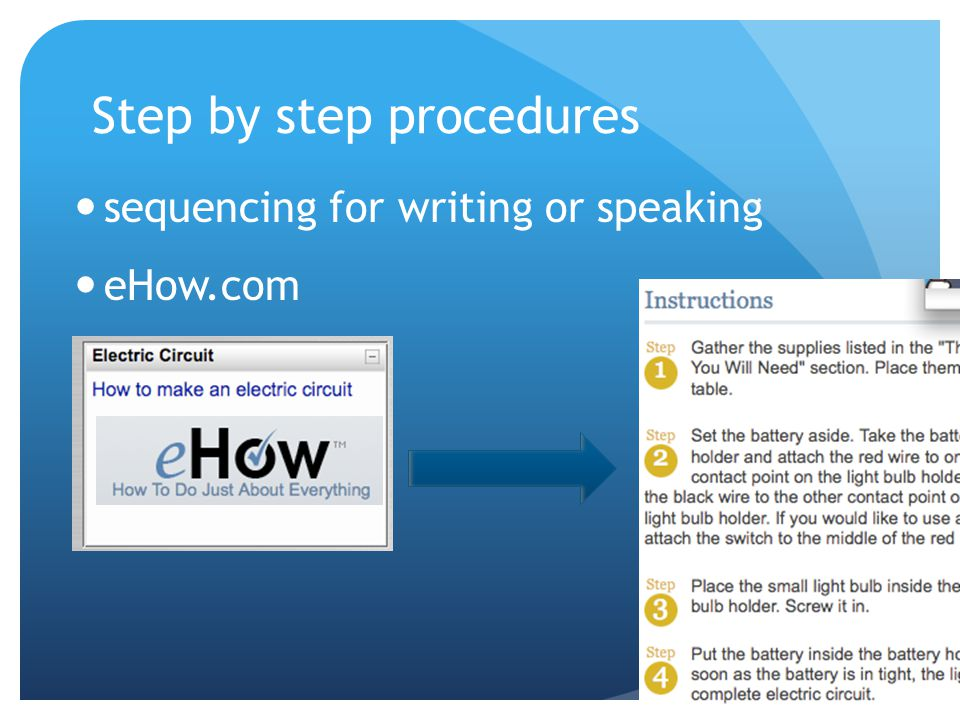 Step by step procedures sequencing for writing or speaking eHow.com