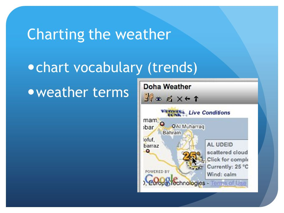 Charting the weather chart vocabulary (trends) weather terms