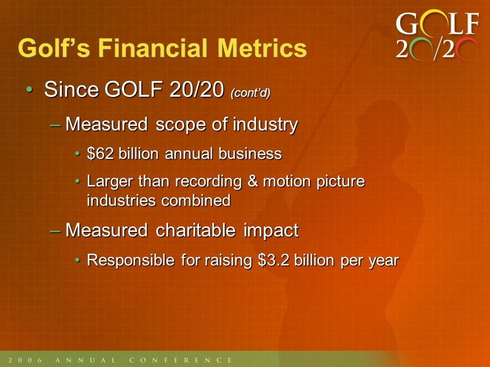 Golfs Financial Metrics Moving ForwardMoving Forward –More sophisticated measurement and reporting –Focus on trends and outside factors Socio-economic issues, demography, diversity, etc.Socio-economic issues, demography, diversity, etc.