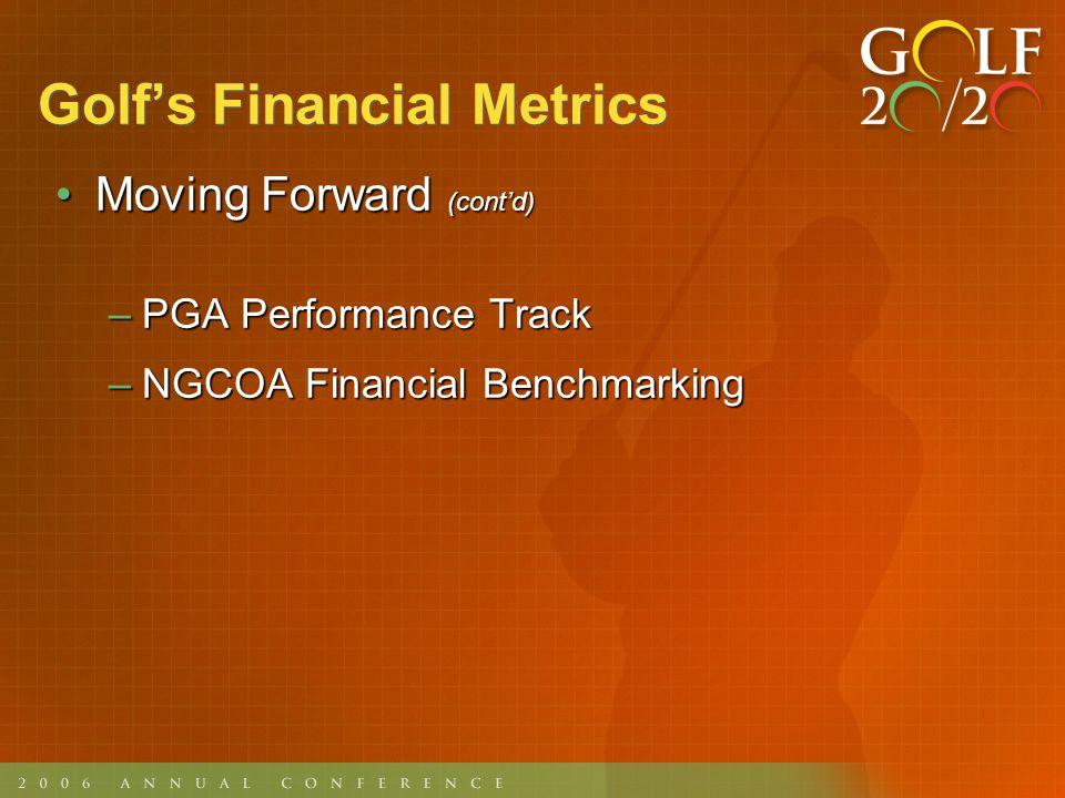 Moving Forward (contd)Moving Forward (contd) –PGA Performance Track –NGCOA Financial Benchmarking Golfs Financial Metrics