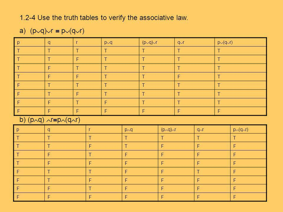 1.2-4 Use the truth tables to verify the associative law.