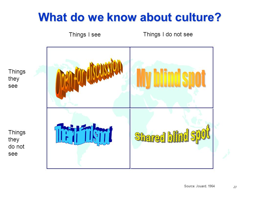 22 Anticipate & Adapt to Cultural differences Examine your own cultural conditioning Watch for discomfort that can signal cultural differences Recognize & modify your communication Source: CCL, 2002