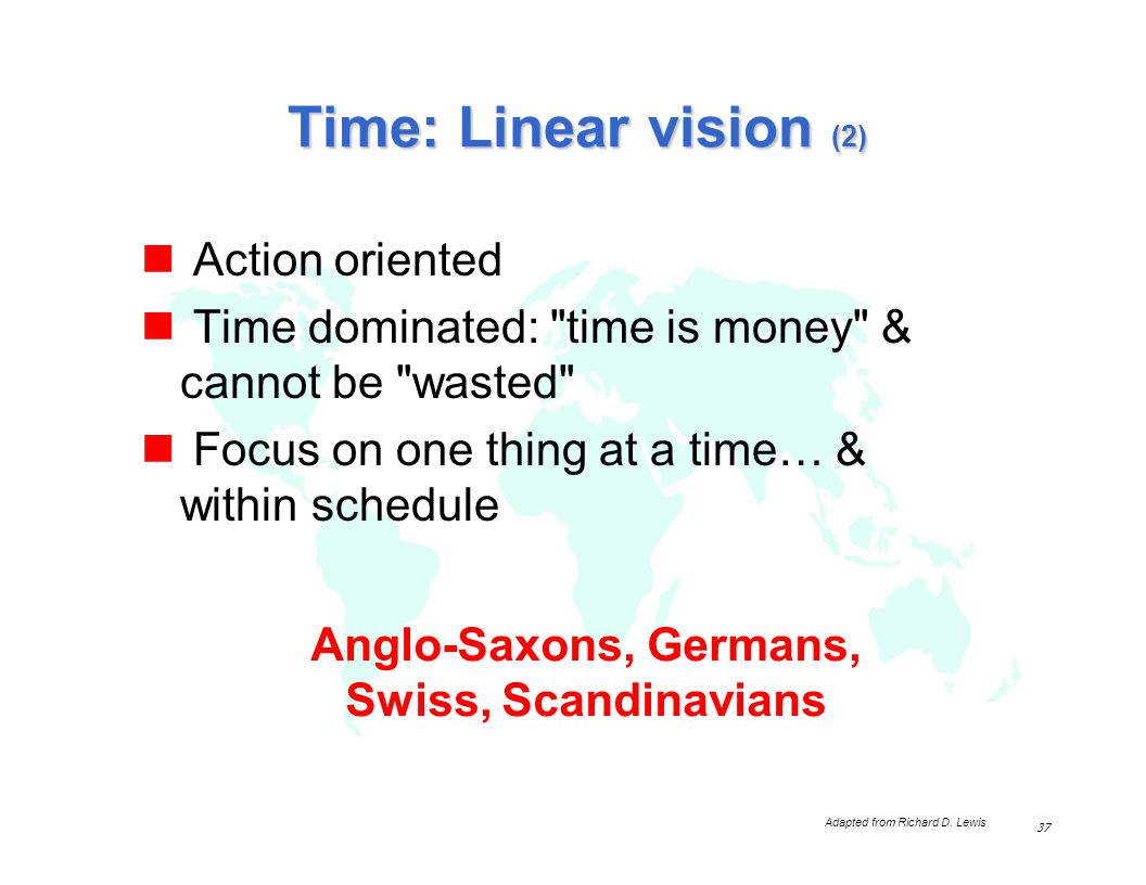 36 Past Present Future Over Immediate tasks, separated & identified Plans for next months/years Time: Linear vision (1)