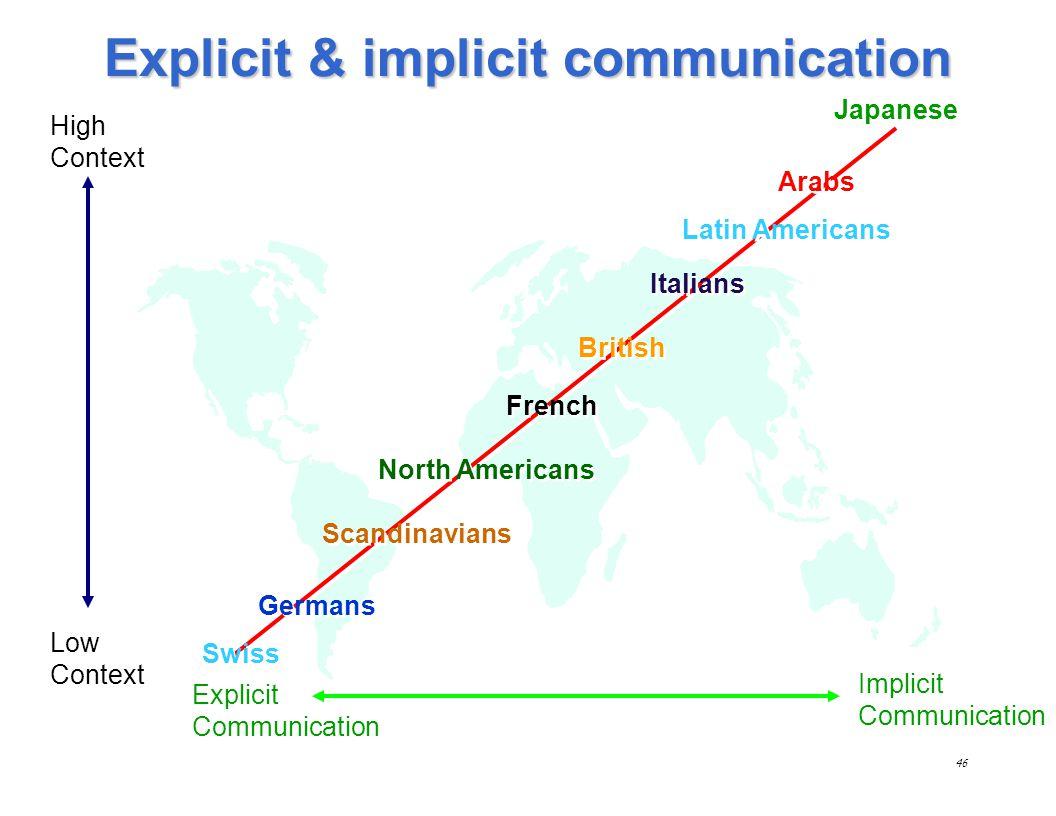 45 Communication process Sender Encoding Channel (medium) Channel (medium) Decoding Receiver Feedback (clarify, confirm…) Feedback (clarify, confirm…)