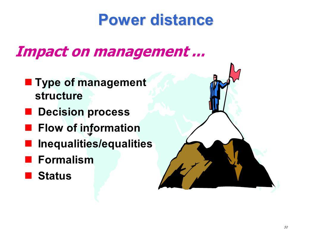 49 Power distance: Sweden… Source: G. Hofstede