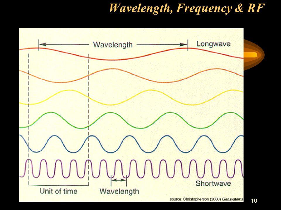 10 Wavelength, Frequency & RF