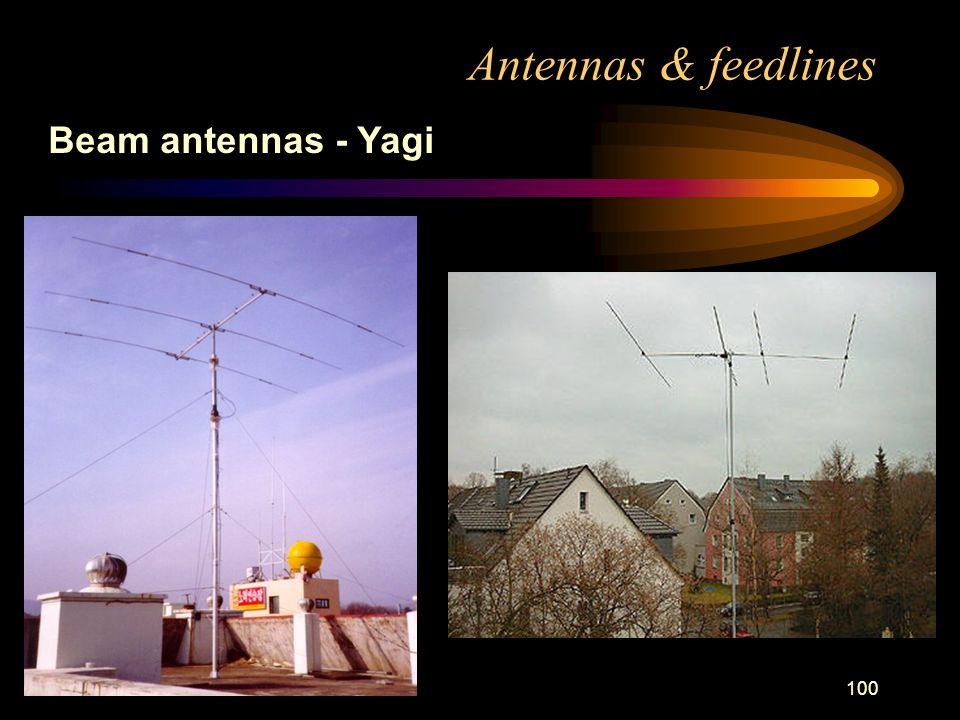 100 Antennas & feedlines Beam antennas - Yagi