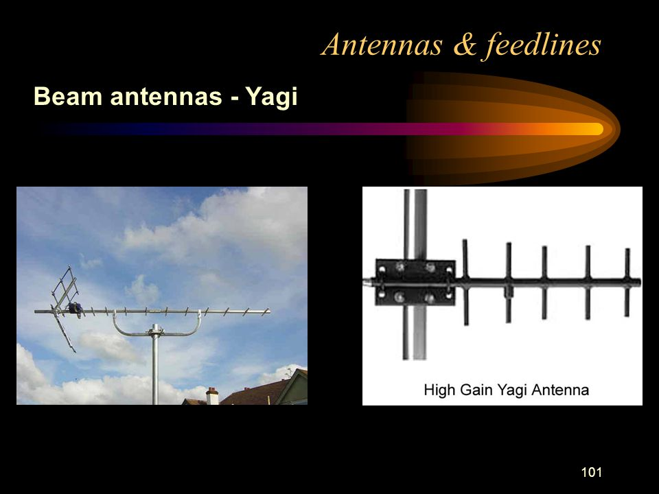 101 Antennas & feedlines Beam antennas - Yagi