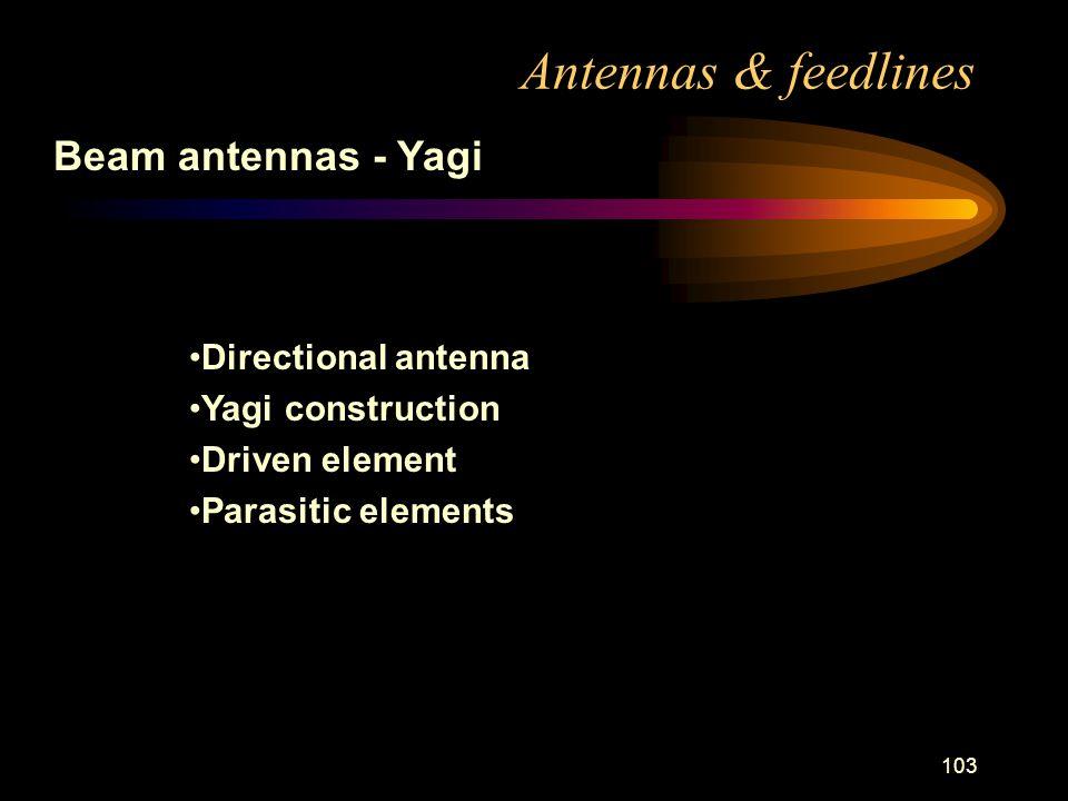 103 Antennas & feedlines Beam antennas - Yagi Directional antenna Yagi construction Driven element Parasitic elements