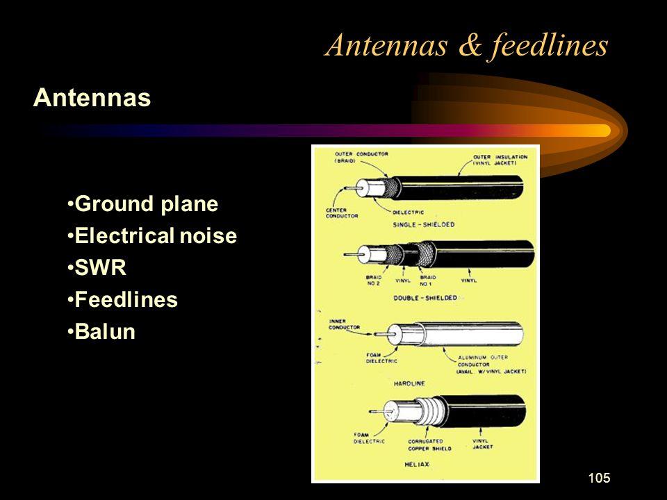 105 Antennas & feedlines Antennas Ground plane Electrical noise SWR Feedlines Balun