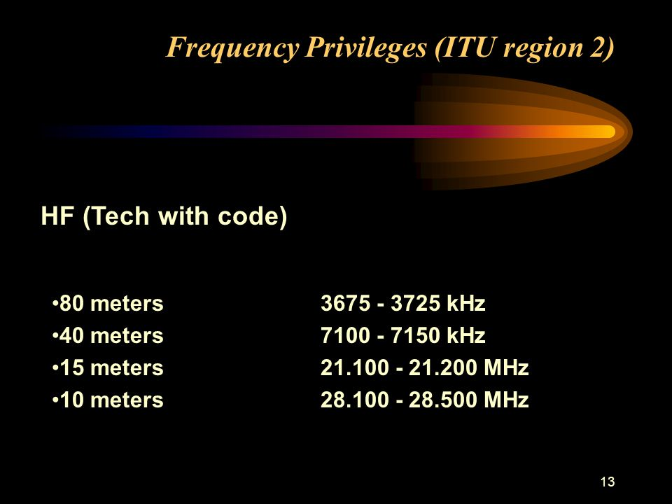 13 Frequency Privileges (ITU region 2) HF (Tech with code) 80 meters kHz 40 meters kHz 15 meters MHz 10 meters MHz