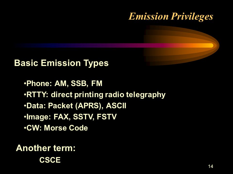 14 Emission Privileges Basic Emission Types Phone: AM, SSB, FM RTTY: direct printing radio telegraphy Data: Packet (APRS), ASCII Image: FAX, SSTV, FSTV CW: Morse Code Another term: CSCE