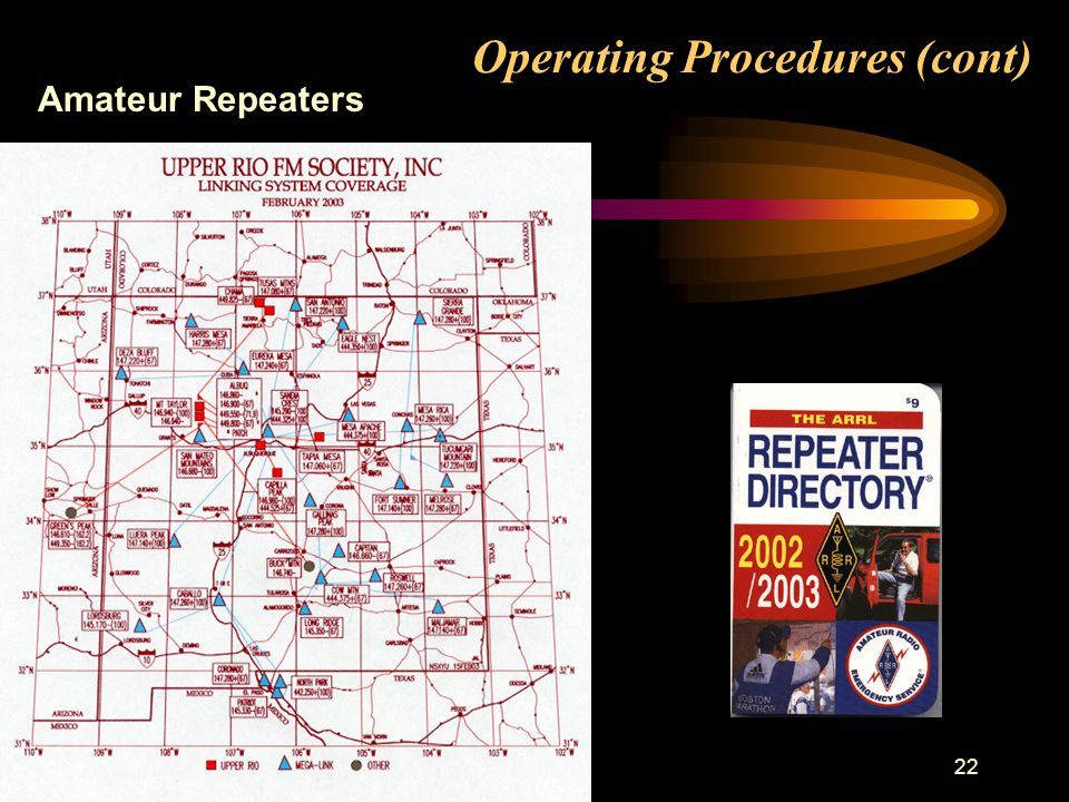 22 Operating Procedures (cont) Amateur Repeaters