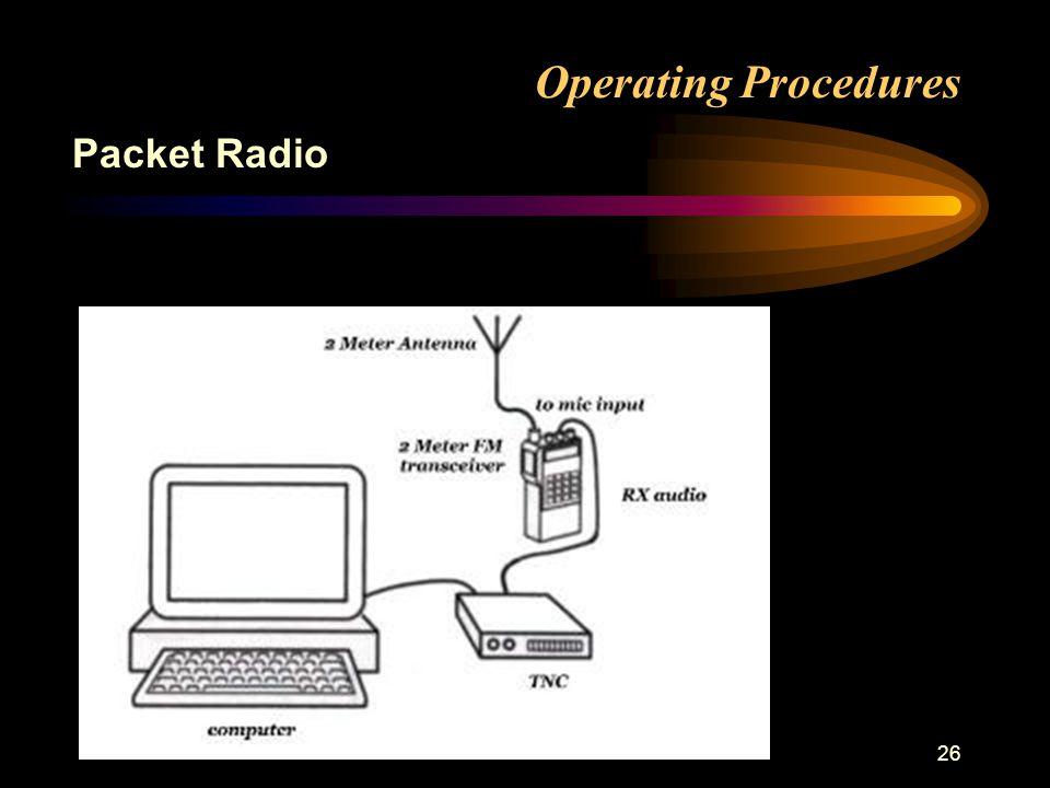 26 Operating Procedures Packet Radio