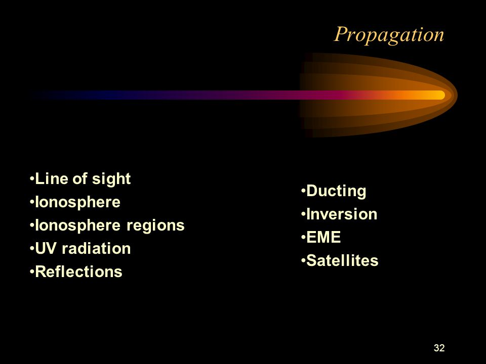 32 Propagation Line of sight Ionosphere Ionosphere regions UV radiation Reflections Ducting Inversion EME Satellites