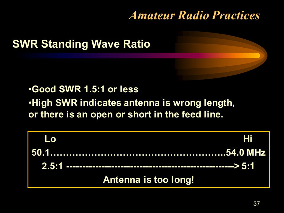37 Amateur Radio Practices SWR Standing Wave Ratio Good SWR 1.5:1 or less High SWR indicates antenna is wrong length, or there is an open or short in the feed line.