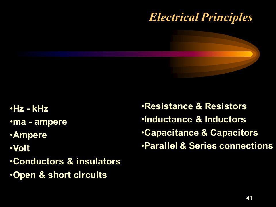 41 Electrical Principles Hz - kHz ma - ampere Ampere Volt Conductors & insulators Open & short circuits Resistance & Resistors Inductance & Inductors Capacitance & Capacitors Parallel & Series connections