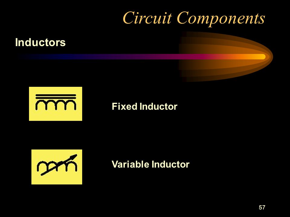 57 Circuit Components Inductors Fixed Inductor Variable Inductor