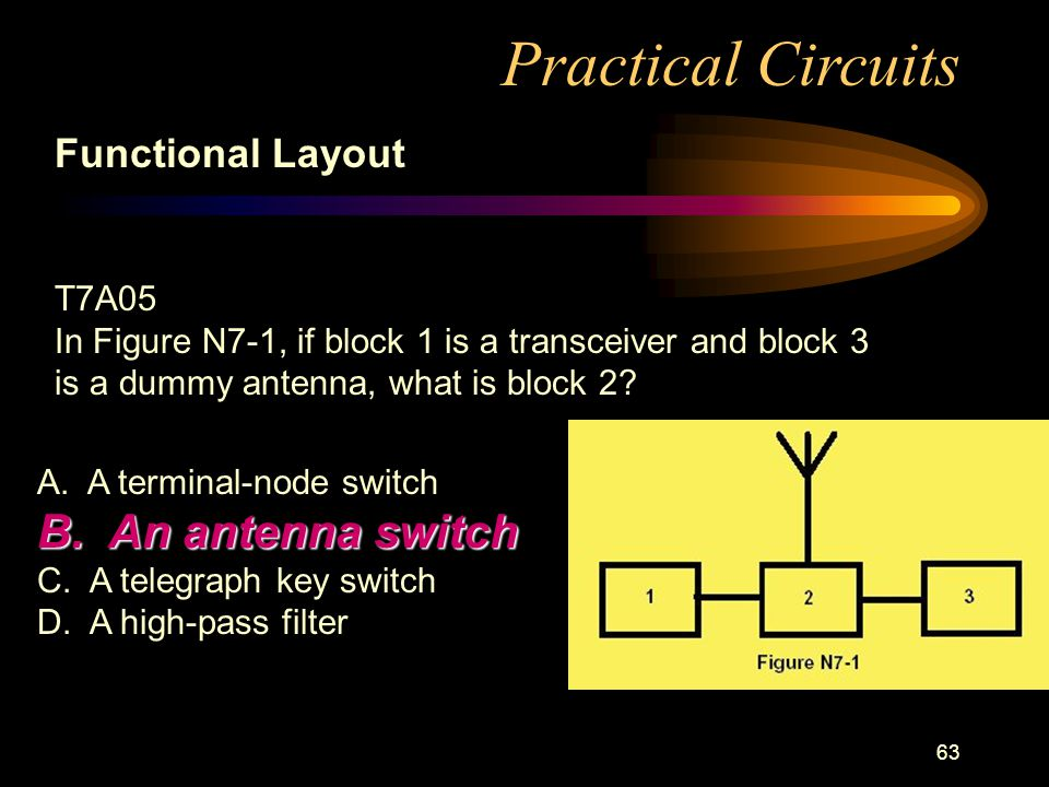 63 Practical Circuits Functional Layout T7A05 In Figure N7-1, if block 1 is a transceiver and block 3 is a dummy antenna, what is block 2.