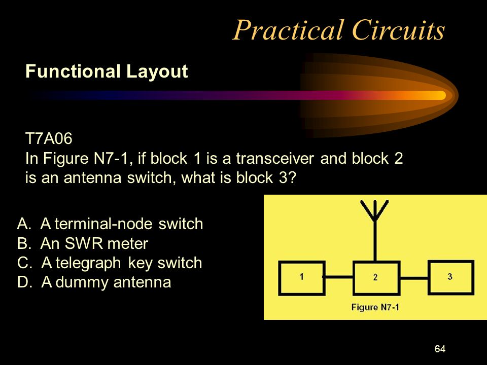 64 Practical Circuits Functional Layout T7A06 In Figure N7-1, if block 1 is a transceiver and block 2 is an antenna switch, what is block 3.