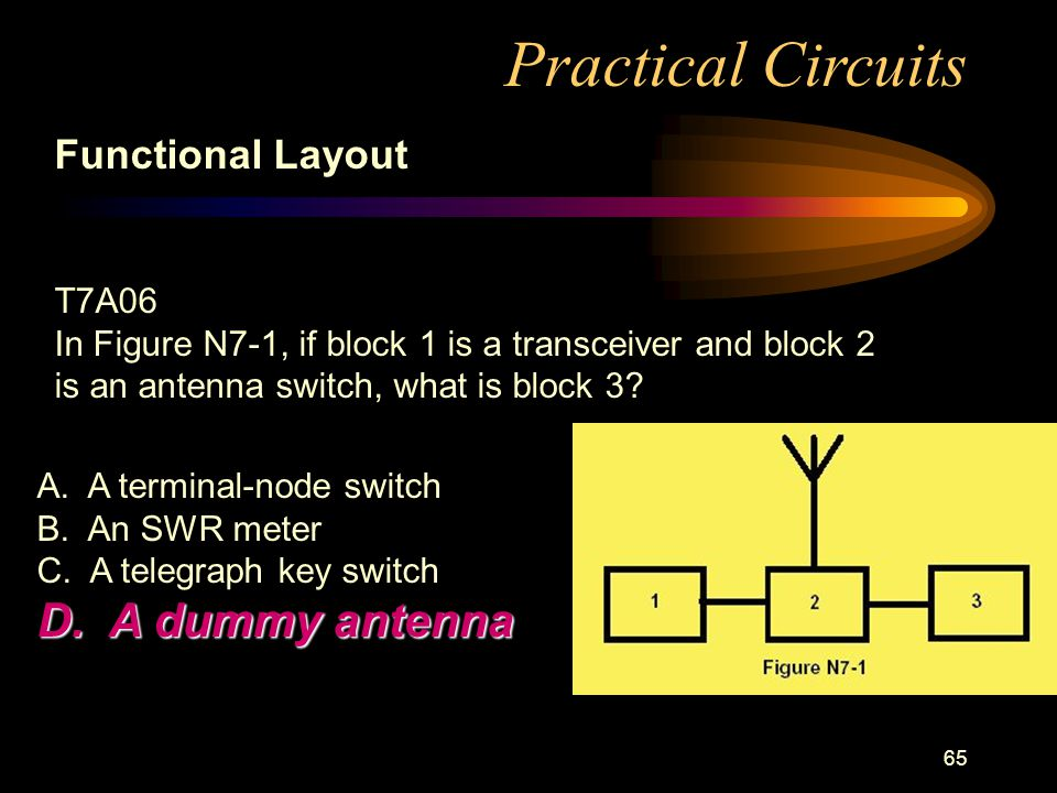 65 Practical Circuits Functional Layout T7A06 In Figure N7-1, if block 1 is a transceiver and block 2 is an antenna switch, what is block 3.