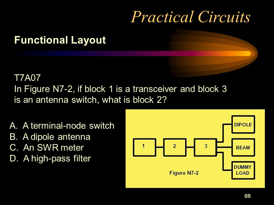 66 Practical Circuits Functional Layout T7A07 In Figure N7-2, if block 1 is a transceiver and block 3 is an antenna switch, what is block 2.