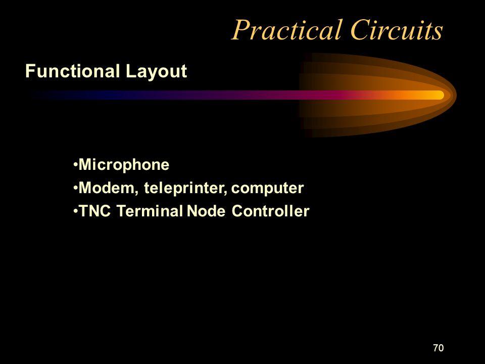 70 Practical Circuits Functional Layout Microphone Modem, teleprinter, computer TNC Terminal Node Controller