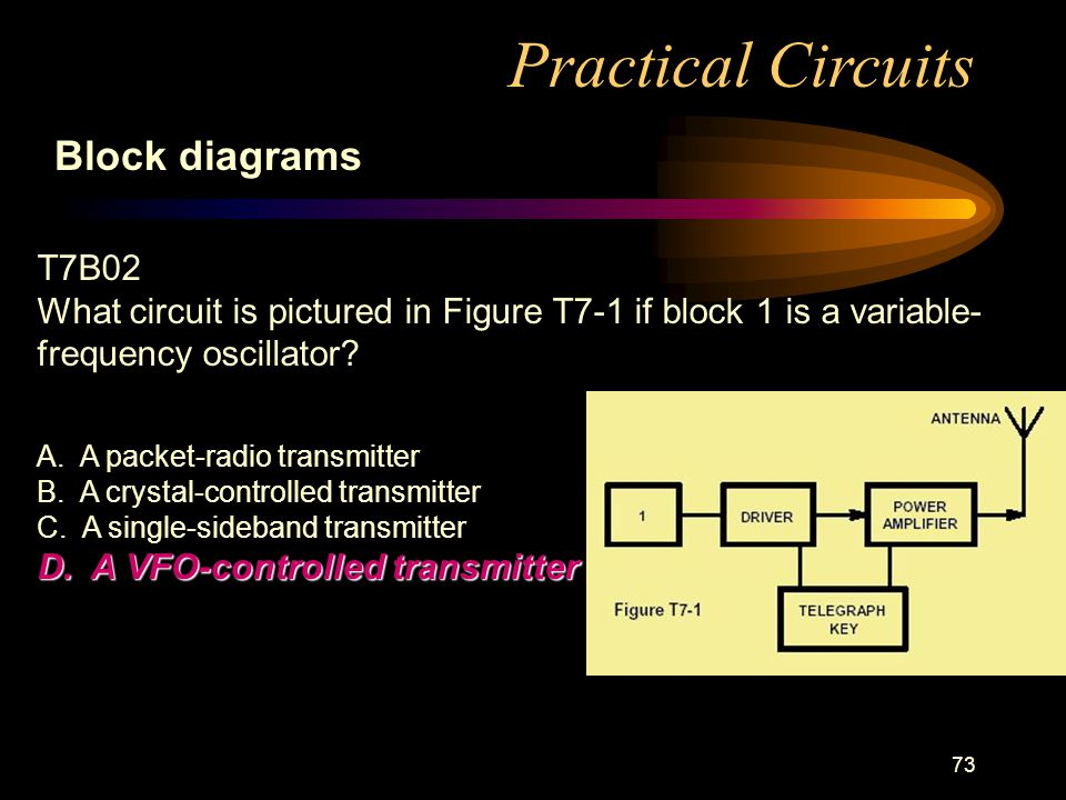 73 Practical Circuits Block diagrams T7B02 What circuit is pictured in Figure T7-1 if block 1 is a variable- frequency oscillator.