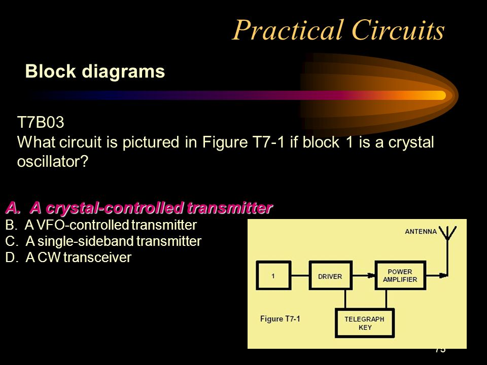 75 Practical Circuits Block diagrams T7B03 What circuit is pictured in Figure T7-1 if block 1 is a crystal oscillator.