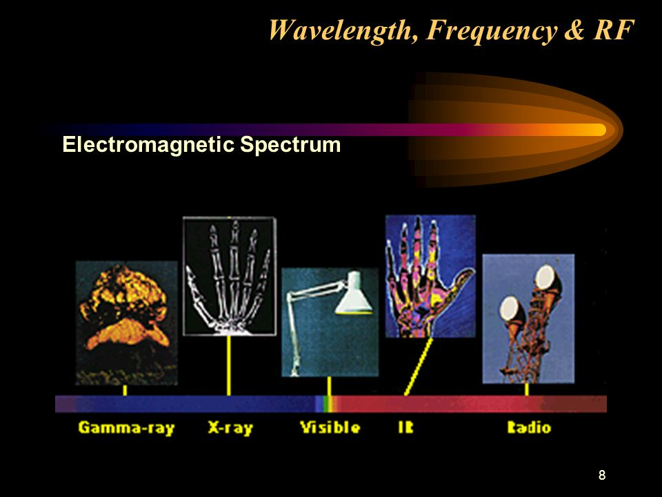 8 Wavelength, Frequency & RF Electromagnetic Spectrum