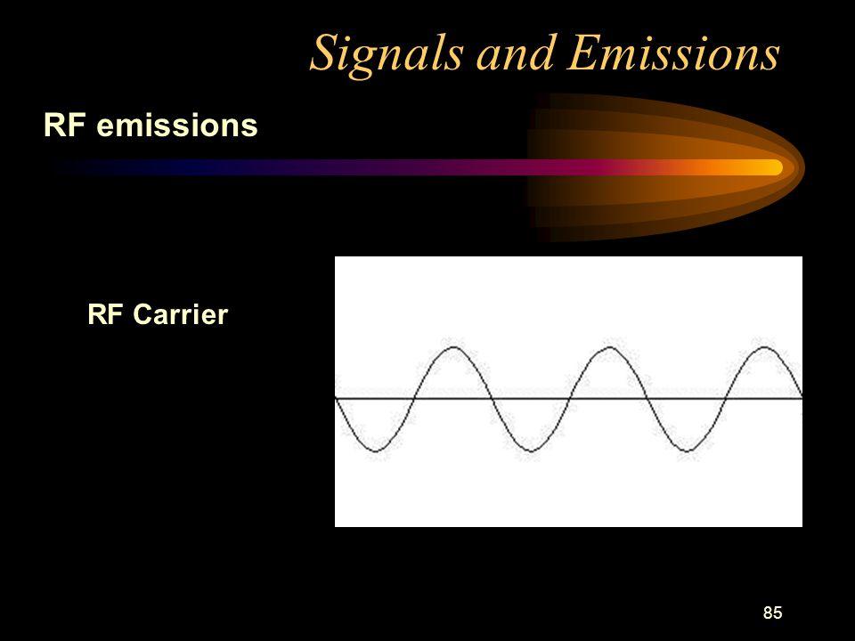 85 Signals and Emissions RF emissions RF Carrier