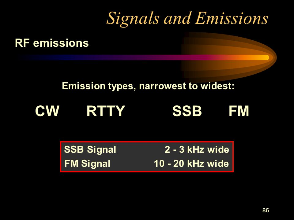 86 Signals and Emissions RF emissions Emission types, narrowest to widest: CWRTTYSSBFM SSB Signal kHz wide FM Signal kHz wide