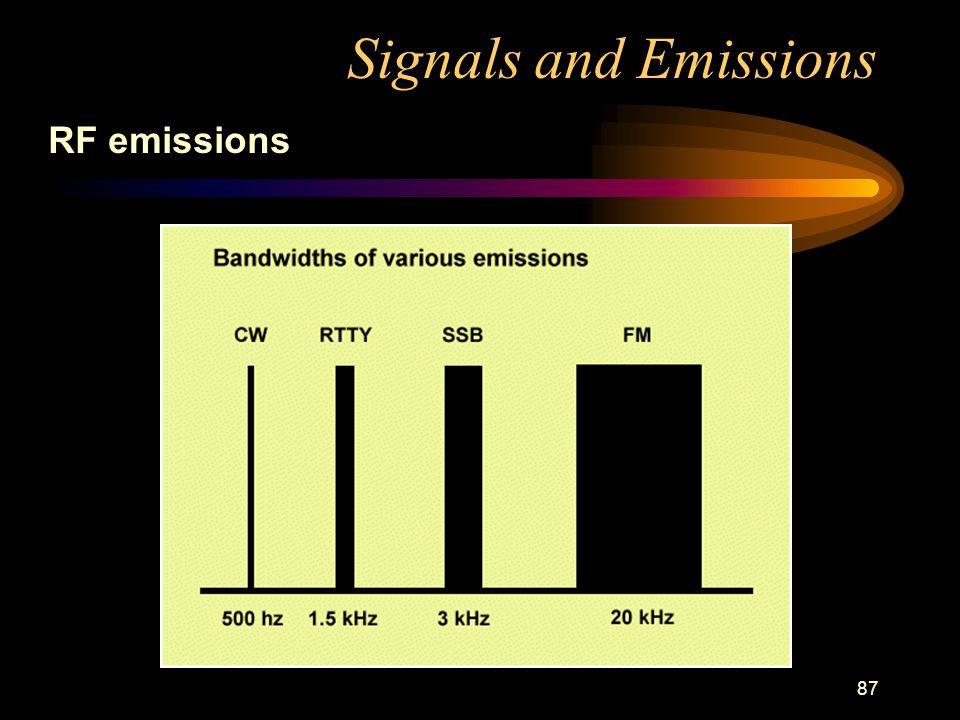 87 Signals and Emissions RF emissions