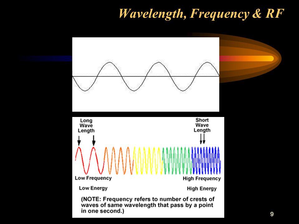 9 Wavelength, Frequency & RF