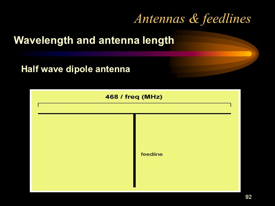 92 Antennas & feedlines Wavelength and antenna length Half wave dipole antenna