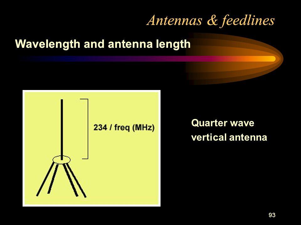 93 Antennas & feedlines Wavelength and antenna length Antennas & feedlines Wavelength and antenna length Quarter wave vertical antenna