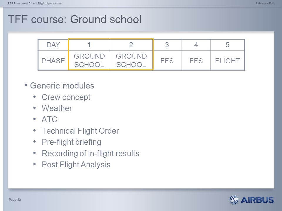 TFF course: Ground school February 2011FSF Functional Check Flight Symposium Page 22 Generic modules Crew concept Weather ATC Technical Flight Order P