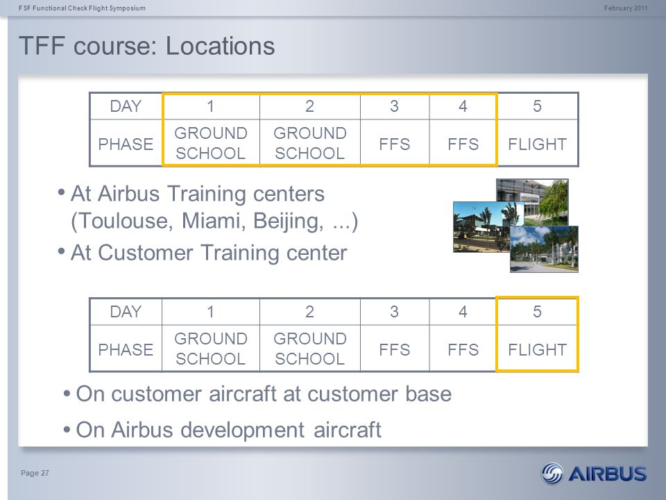TFF course: Locations February 2011FSF Functional Check Flight Symposium Page 27 At Airbus Training centers (Toulouse, Miami, Beijing,...) At Customer