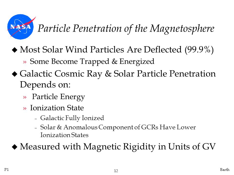 P1 12 Barth Particle Penetration of the Magnetosphere u Most Solar Wind Particles Are Deflected (99.9%) »Some Become Trapped & Energized u Galactic Cosmic Ray & Solar Particle Penetration Depends on: » Particle Energy »Ionization State Galactic Fully Ionized Solar & Anomalous Component of GCRs Have Lower Ionization States u Measured with Magnetic Rigidity in Units of GV