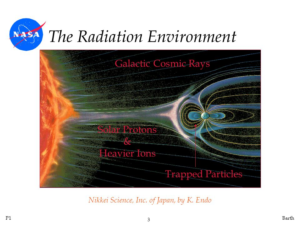 P1 3 Barth The Radiation Environment Solar Protons & Heavier Ions Galactic Cosmic Rays Trapped Particles Nikkei Science, Inc.