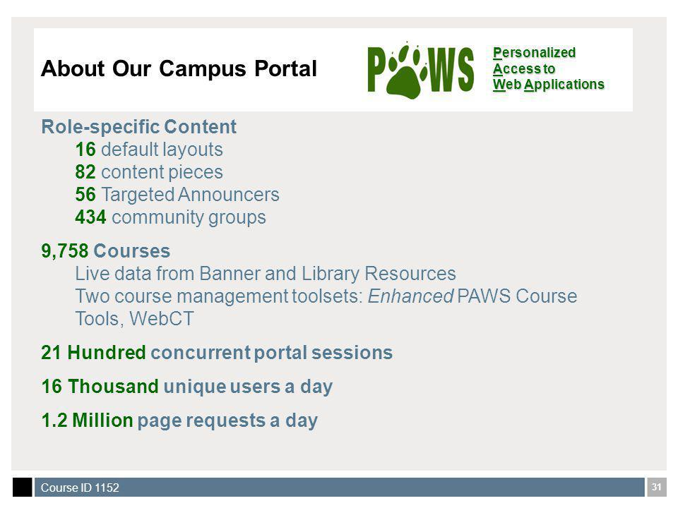 31 Course ID 1152 About Our Campus Portal Personalized Access to Web Applications Role-specific Content 16 default layouts 82 content pieces 56 Targeted Announcers 434 community groups 9,758 Courses Live data from Banner and Library Resources Two course management toolsets: Enhanced PAWS Course Tools, WebCT 21 Hundred concurrent portal sessions 16 Thousand unique users a day 1.2 Million page requests a day