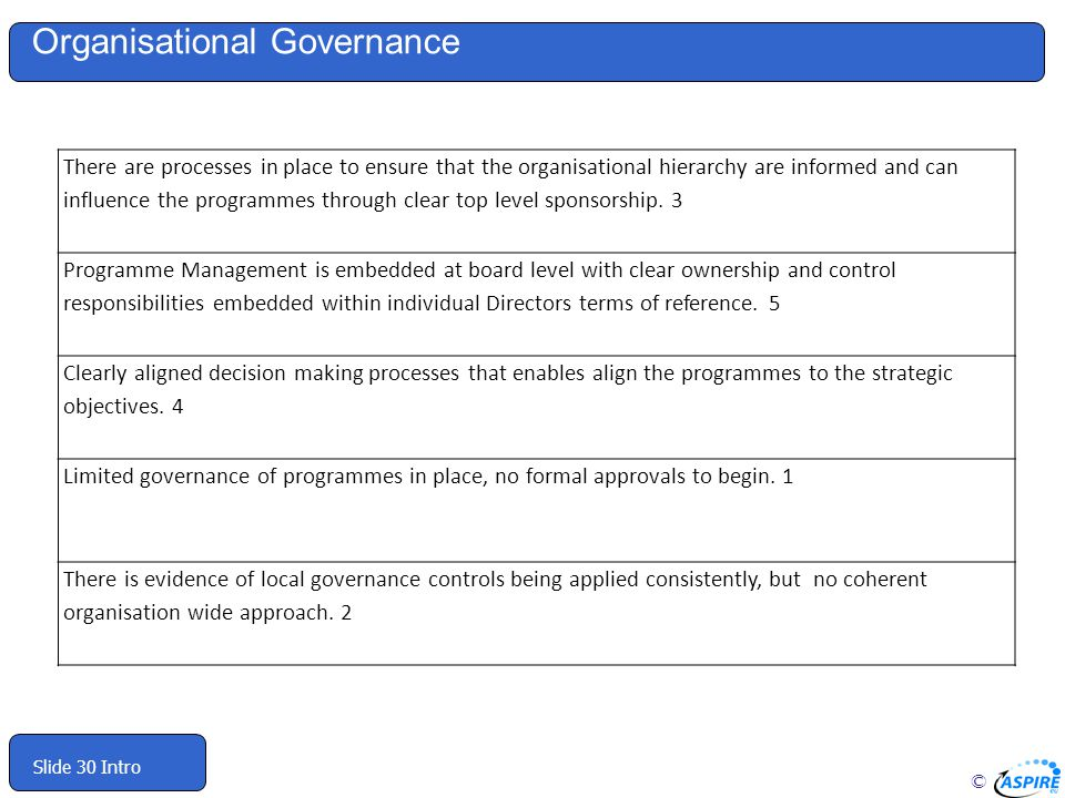 © Slide 30 Intro Organisational Governance There are processes in place to ensure that the organisational hierarchy are informed and can influence the programmes through clear top level sponsorship.