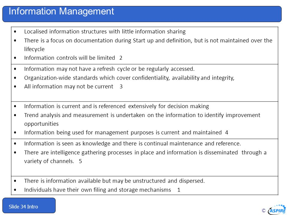 © Slide 34 Intro Information Management Localised information structures with little information sharing There is a focus on documentation during Start up and definition, but is not maintained over the lifecycle Information controls will be limited 2 Information may not have a refresh cycle or be regularly accessed.