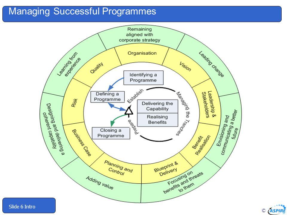 © Slide 6 Intro Managing Successful Programmes
