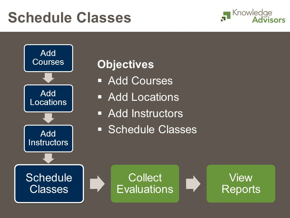 Objectives Schedule Classes Objectives Add Courses Add Locations Add Instructors Schedule Classes 13© 2010, KnowledgeAdvisors Add Courses Add Location