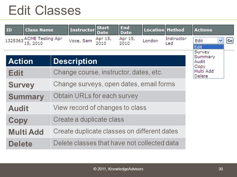 Edit Classes ActionDescription Edit Change course, instructor, dates, etc. Survey Change surveys, open dates, email forms Summary Obtain URLs for each