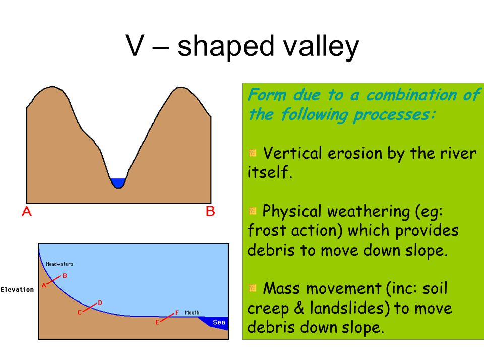 Upper Course - Valley features Valley sides are steep and form a V shaped cross section. Interlocking spurs. V shaped valley Steep sides Zig-zag bends