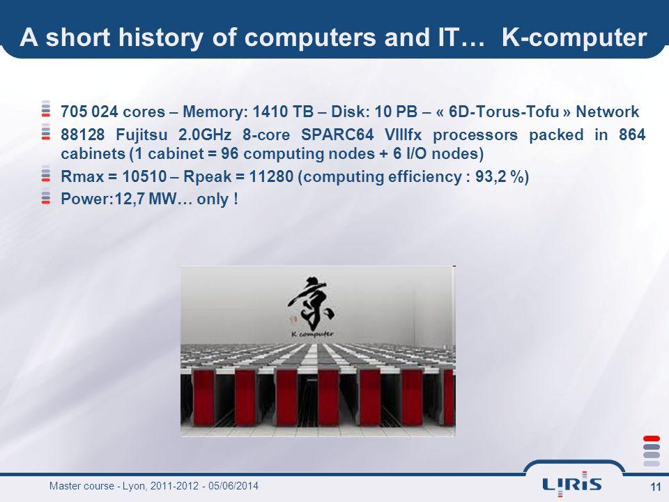 11 A short history of computers and IT… K-computer 705 024 cores – Memory: 1410 TB – Disk: 10 PB – « 6D-Torus-Tofu » Network 88128 Fujitsu 2.0GHz 8-co