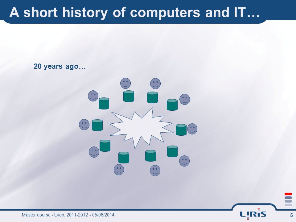 5 A short history of computers and IT… 20 years ago… Master course - Lyon, 2011-2012 - 05/06/2014