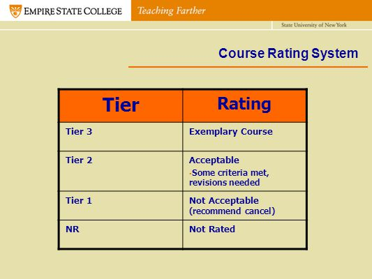 Course Rating System Table 1. Tier 1 Ratings Legend Tier Rating Tier 3Exemplary Course Tier 2Acceptable Some criteria met, revisions needed Tier 1Not